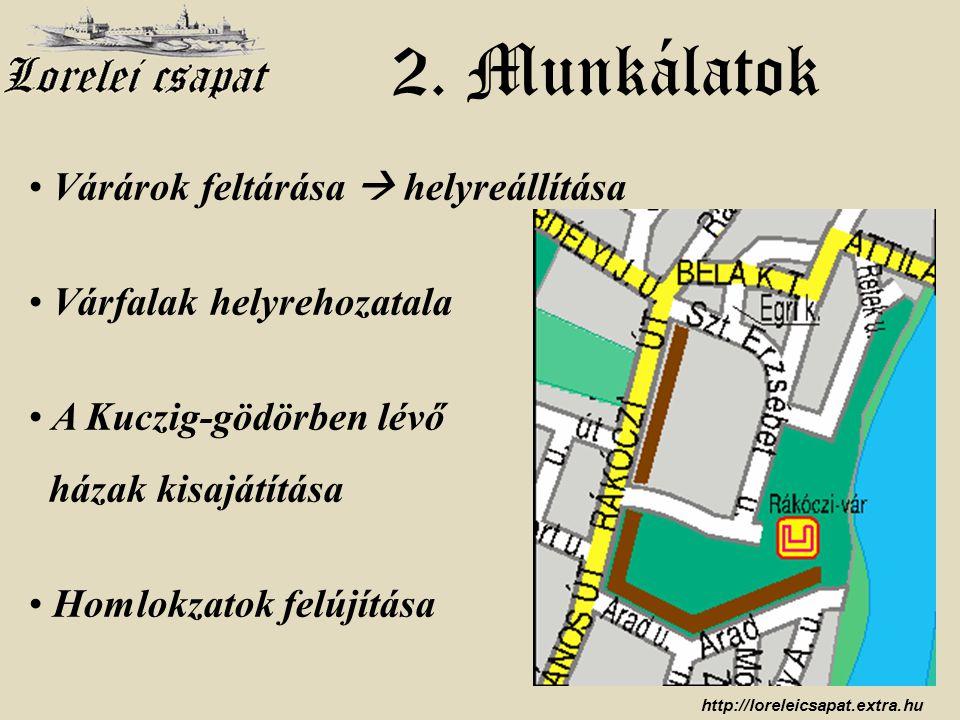 http://loreleicsapat.extra.hu 2. Munkálatok • Várárok feltárása  helyreállítása • Várfalak helyrehozatala • A Kuczig-gödörben lévő házak kisajátítása