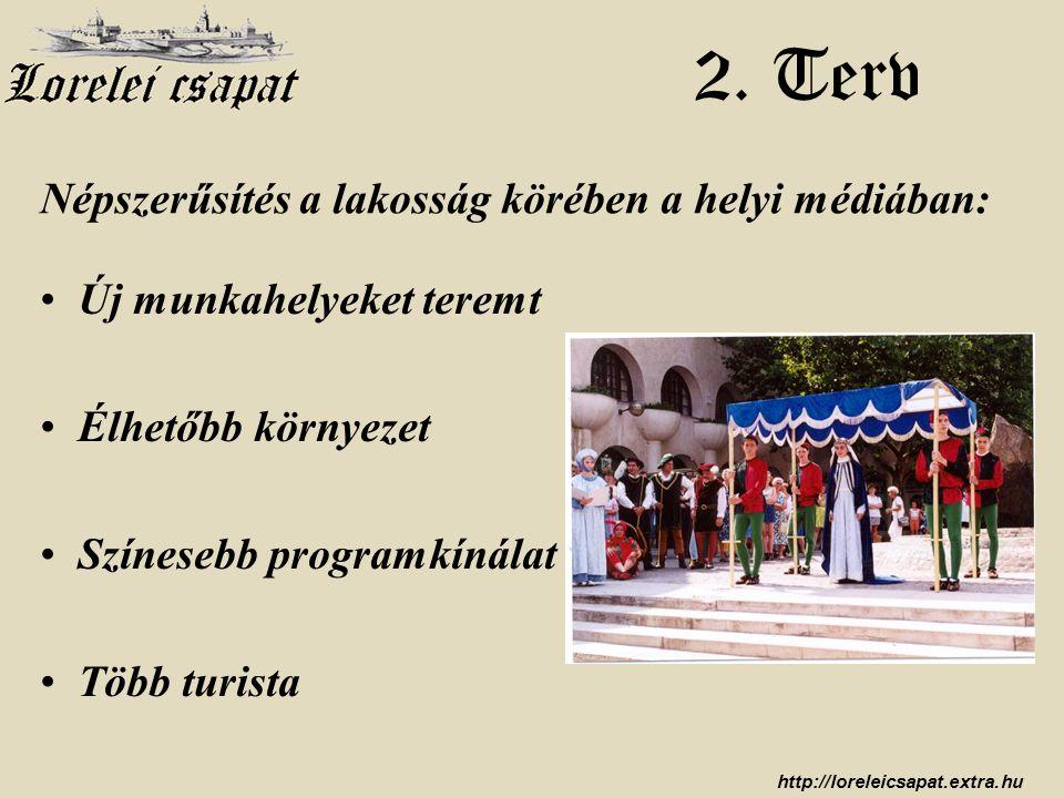 http://loreleicsapat.extra.hu • Új munkahelyeket teremt • Élhetőbb környezet • Színesebb programkínálat • Több turista Népszerűsítés a lakosság körében a helyi médiában: 2.