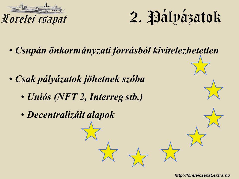 http://loreleicsapat.extra.hu • Csupán önkormányzati forrásból kivitelezhetetlen • Csak pályázatok jöhetnek szóba • Uniós (NFT 2, Interreg stb.) • Decentralizált alapok 2.
