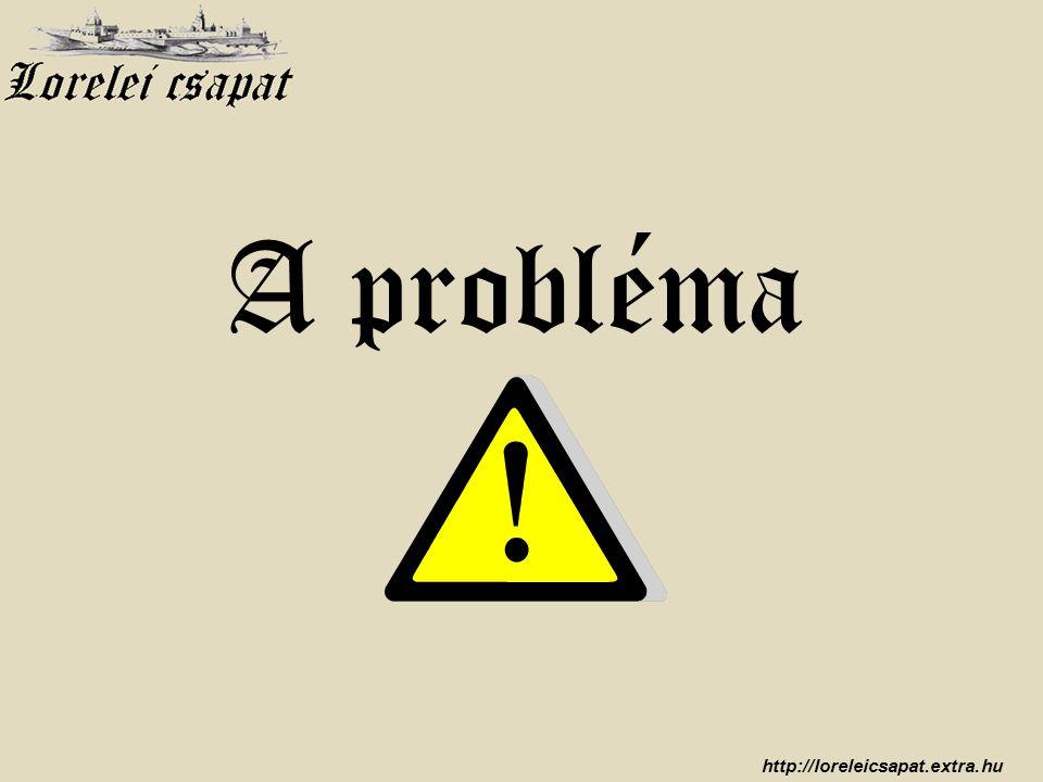 http://loreleicsapat.extra.hu • Forgalmi rend meghatározása  körbejárhatóság • Parkolók kialakítása • Vizesblokk létesítése • Információs pultok • Útburkolat kérdése 3.