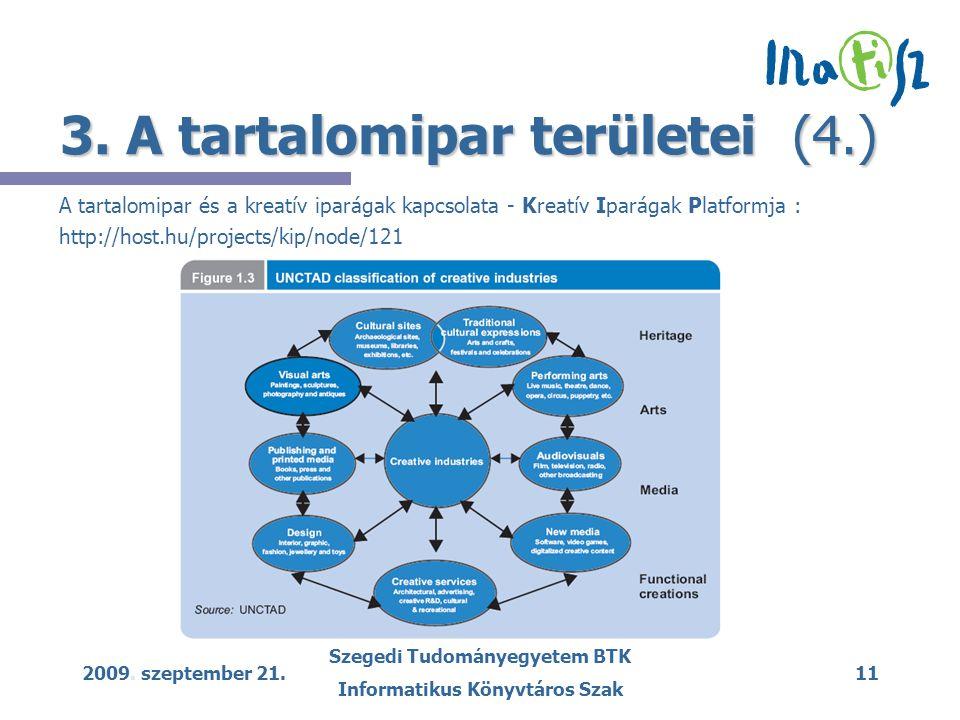 2009. szeptember 21. Szegedi Tudományegyetem BTK Informatikus Könyvtáros Szak 11 3. A tartalomipar területei (4.) A tartalomipar és a kreatív iparágak