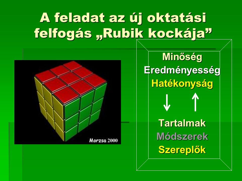 """A feladat az új oktatási felfogás """"Rubik kockája MinőségEredményességHatékonyságTartalmakMódszerekSzereplők"""