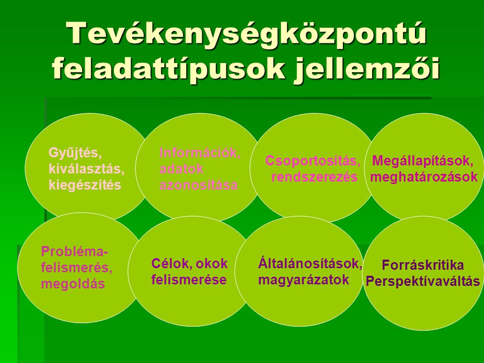 Tevékenységközpontú feladattípusok jellemzői Gyűjtés, kiválasztás, kiegészítés Probléma- felismerés, megoldás Információk, adatok azonosítása Csoporto