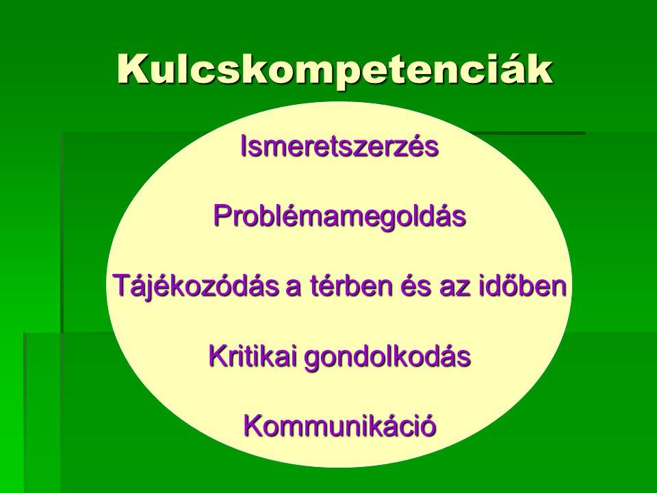 Oktatási módszerek Előadás Házi feladat Kiselőadás (tanuló) Kooperatív módszerek MagyarázatMegbeszélésSzemléltetésSzerepjátékVitaProjekt (Falus Iván nyomán)