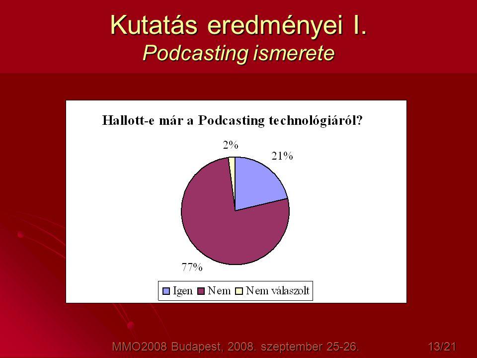 Kutatás eredményei I. Podcasting ismerete MMO2008 Budapest, 2008. szeptember 25-26. 13/21