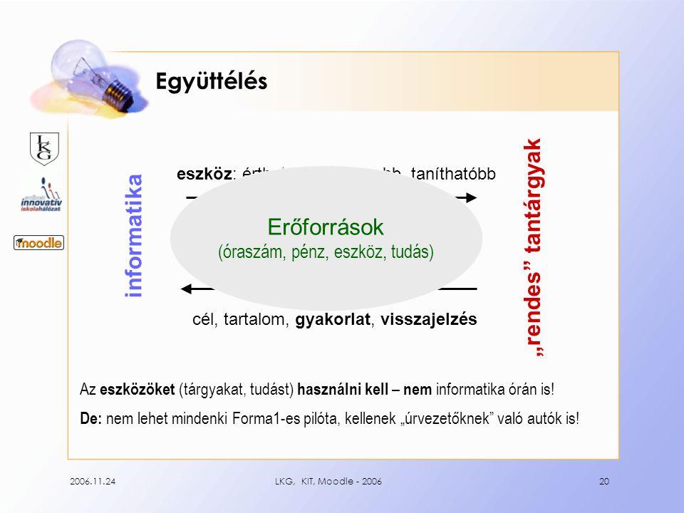 2006.11.24LKG, KIT, Moodle - 200620 Együttélés Az eszközöket (tárgyakat, tudást) használni kell – nem informatika órán is.