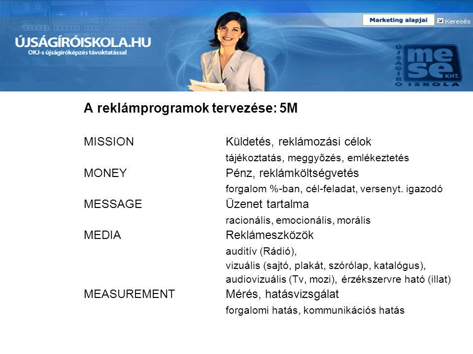 A reklámprogramok tervezése: 5M MISSIONKüldetés, reklámozási célok tájékoztatás, meggyőzés, emlékeztetés MONEYPénz, reklámköltségvetés forgalom %-ban,