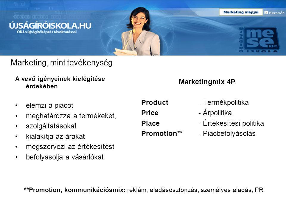 Marketing, mint tevékenység A vevő igényeinek kielégítése érdekében •elemzi a piacot •meghatározza a termékeket, •szolgáltatásokat •kialakítja az árak