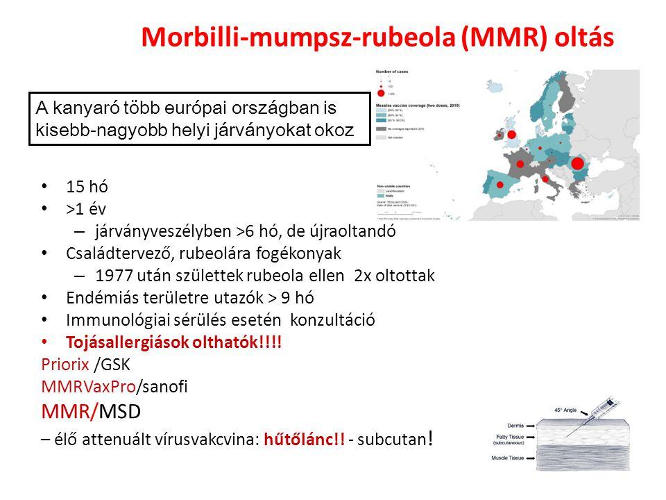 Morbilli-mumpsz-rubeola (MMR) oltás • 15 hó • >1 év – járványveszélyben >6 hó, de újraoltandó • Családtervező, rubeolára fogékonyak – 1977 után születtek rubeola ellen 2x oltottak • Endémiás területre utazók > 9 hó • Immunológiai sérülés esetén konzultáció • Tojásallergiások olthatók!!!.