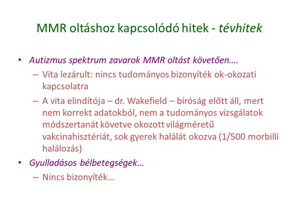 MMR oltáshoz kapcsolódó hitek - tévhitek • Autizmus spektrum zavarok MMR oltást követően….