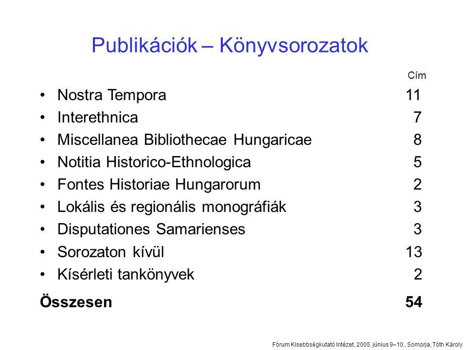 Cím •Nostra Tempora 11 •Interethnica7 •Miscellanea Bibliothecae Hungaricae 8 •Notitia Historico-Ethnologica5 •Fontes Historiae Hungarorum2 •Lokális és