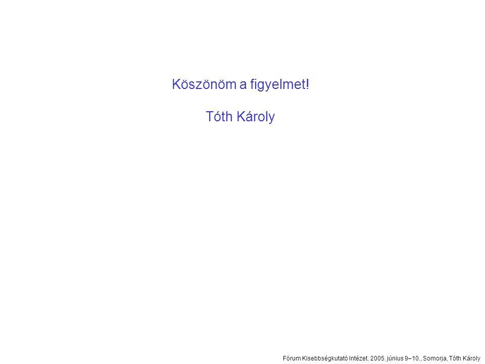 Köszönöm a figyelmet! Tóth Károly