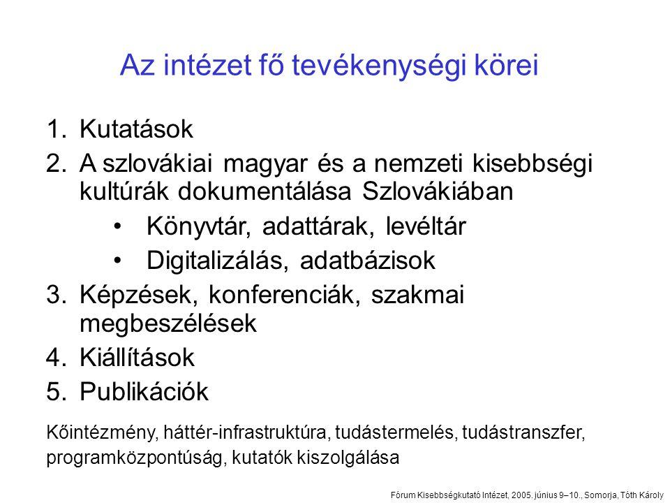 Az intézet fő tevékenységi körei 1.Kutatások 2.A szlovákiai magyar és a nemzeti kisebbségi kultúrák dokumentálása Szlovákiában •Könyvtár, adattárak, levéltár •Digitalizálás, adatbázisok 3.Képzések, konferenciák, szakmai megbeszélések 4.Kiállítások 5.Publikációk Kőintézmény, háttér-infrastruktúra, tudástermelés, tudástranszfer, programközpontúság, kutatók kiszolgálása Fórum Kisebbségkutató Intézet, 2005.