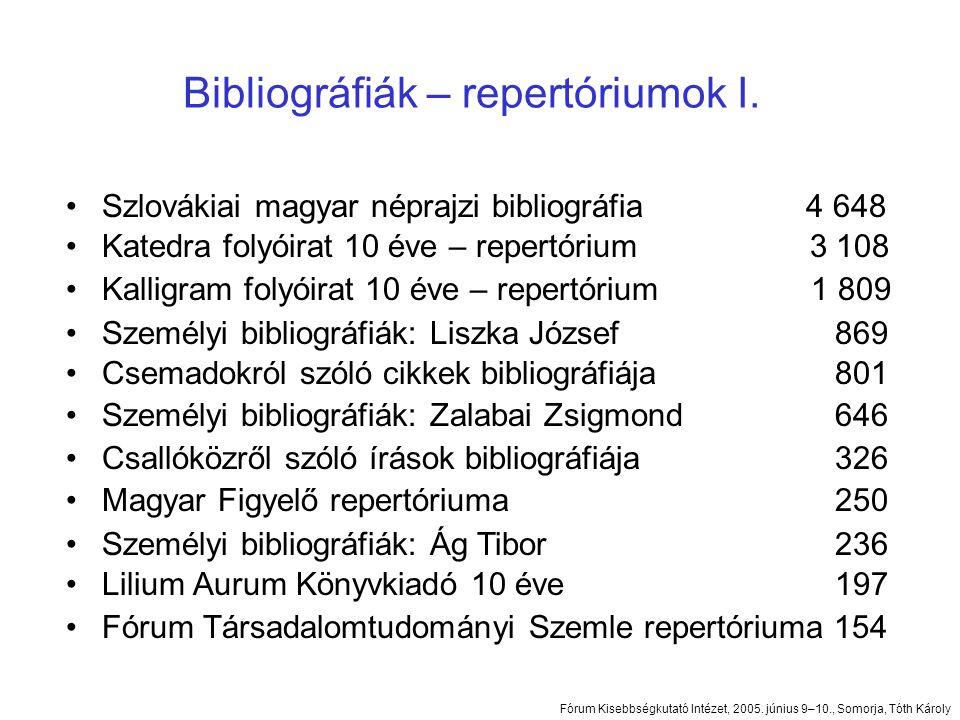 Bibliográfiák – repertóriumok I. •Szlovákiai magyar néprajzi bibliográfia 4 648 •Katedra folyóirat 10 éve – repertórium 3 108 •Kalligram folyóirat 10