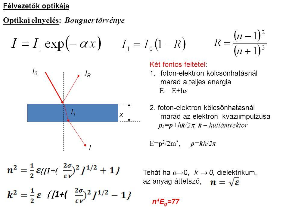Félvezetők optikája Optikai elnyelés: Bouguer törvénye I I0I0 IRIR x I1I1 Két fontos feltétel: 1.foton-elektron kölcsönhatásnál marad a teljes energia
