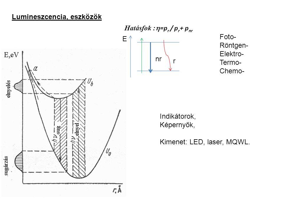 Lumineszcencia, eszközök Hatásfok :  =p r / p r + p nr nr r E Foto- Röntgen- Elektro- Termo- Chemo- Indikátorok, Képernyők, Kimenet: LED, laser, MQWL