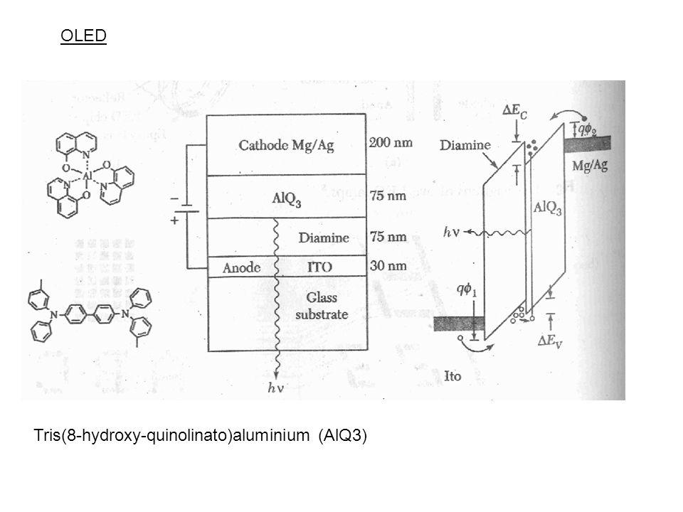 OLED Tris(8-hydroxy-quinolinato)aluminium (AlQ3)