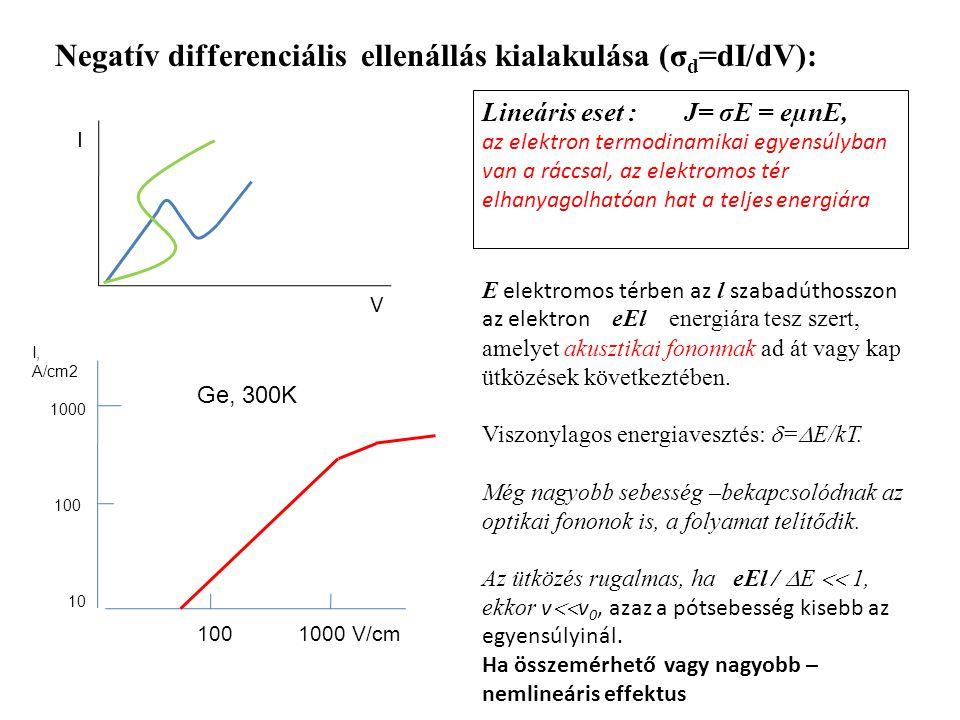 Negatív differenciális ellenállás kialakulása (σ d =dI/dV): I V Lineáris eset : J= σE = eµnE, az elektron termodinamikai egyensúlyban van a ráccsal, a