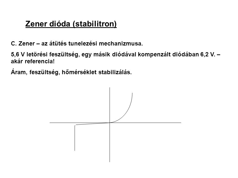 Zener dióda (stabilitron) C. Zener – az átütés tunelezési mechanizmusa. 5,6 V letörési feszültség, egy másik diódával kompenzált diódában 6,2 V. – aká