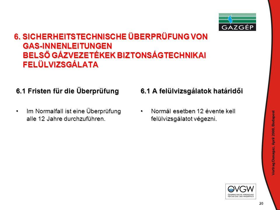 Vortrag Dunagaz, April 2008, Budapest 20 6. SICHERHEITSTECHNISCHE ÜBERPRÜFUNG VON GAS-INNENLEITUNGEN BELSŐ GÁZVEZETÉKEK BIZTONSÁGTECHNIKAI FELÜLVIZSGÁ