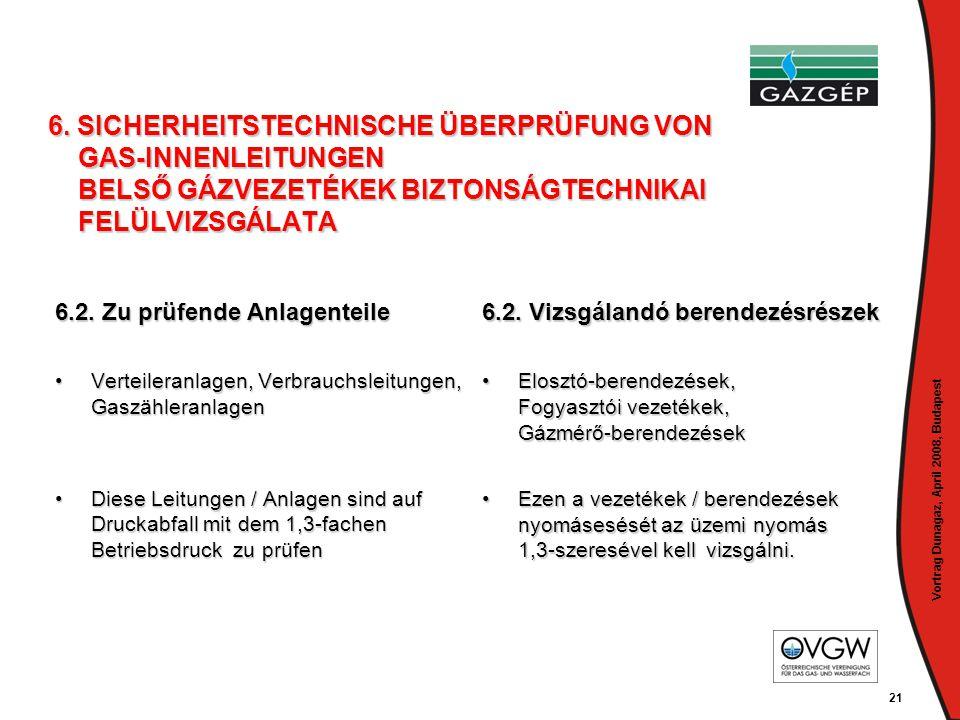 Vortrag Dunagaz, April 2008, Budapest 21 6. SICHERHEITSTECHNISCHE ÜBERPRÜFUNG VON GAS-INNENLEITUNGEN BELSŐ GÁZVEZETÉKEK BIZTONSÁGTECHNIKAI FELÜLVIZSGÁ