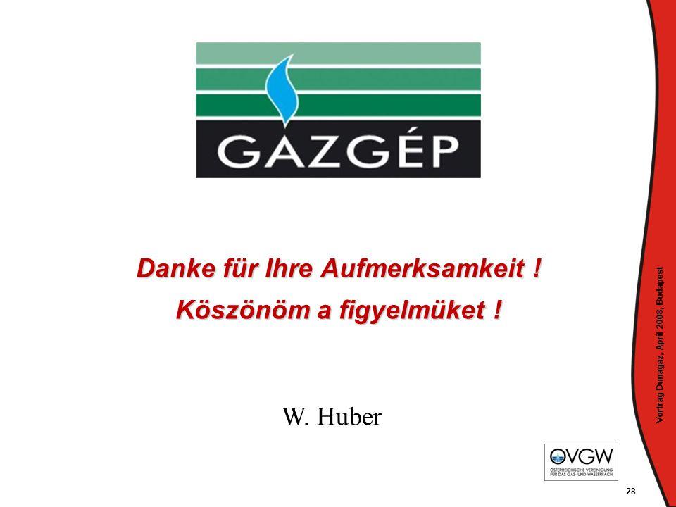 Vortrag Dunagaz, April 2008, Budapest Danke für Ihre Aufmerksamkeit ! Köszönöm a figyelmüket ! 28 W. Huber