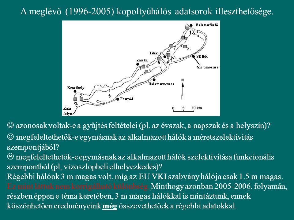 A meglévő (1996-2005) kopoltyúhálós adatsorok illeszthetősége.  azonosak voltak-e a gyűjtés feltételei (pl. az évszak, a napszak és a helyszín)?  me