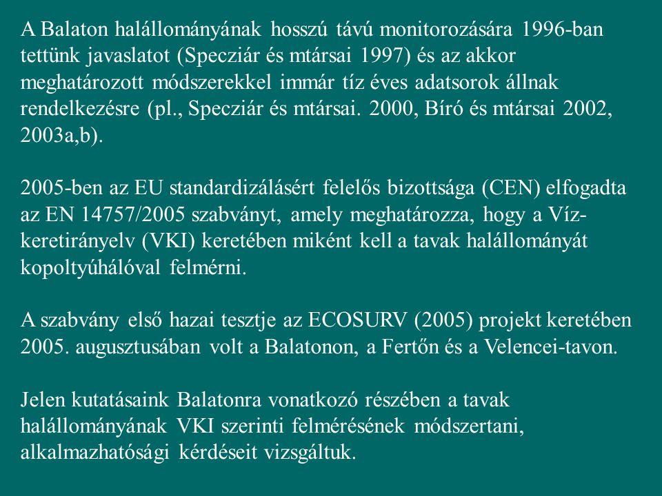 A Balaton halállományának hosszú távú monitorozására 1996-ban tettünk javaslatot (Specziár és mtársai 1997) és az akkor meghatározott módszerekkel imm