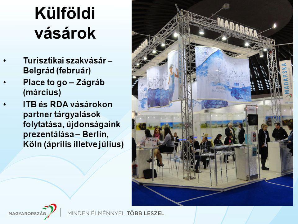 Külföldi vásárok •Turisztikai szakvásár – Belgrád (február) •Place to go – Zágráb (március) •ITB és RDA vásárokon partner tárgyalások folytatása, újdonságaink prezentálása – Berlin, Köln (április illetve július)