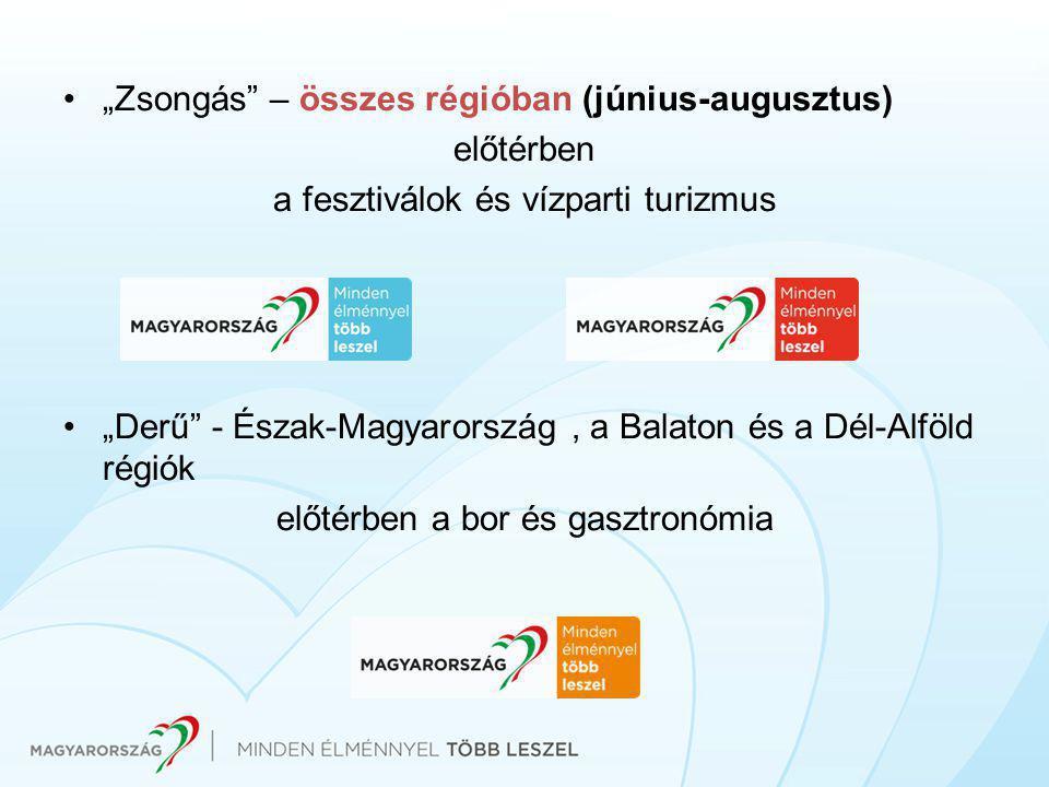 Négy évszak régiós kampányai 1.