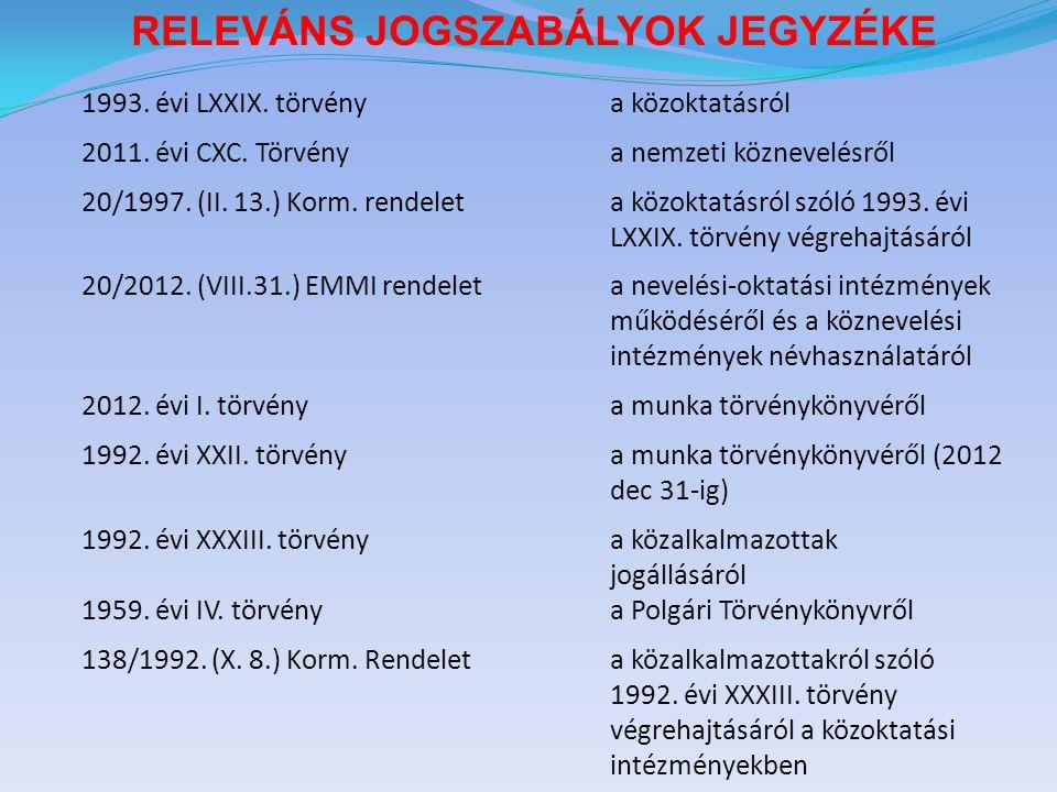 RELEVÁNS JOGSZABÁLYOK JEGYZÉKE 1993. évi LXXIX. törvénya közoktatásról 2011. évi CXC. Törvény a nemzeti köznevelésről 20/1997. (II. 13.) Korm. rendele