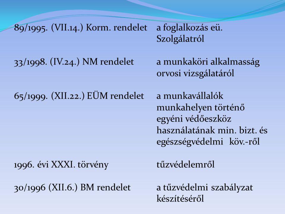 89/1995. (VII.14.) Korm. rendelet a foglalkozás eü. Szolgálatról 33/1998. (IV.24.) NM rendeleta munkaköri alkalmasság orvosi vizsgálatáról 65/1999. (X