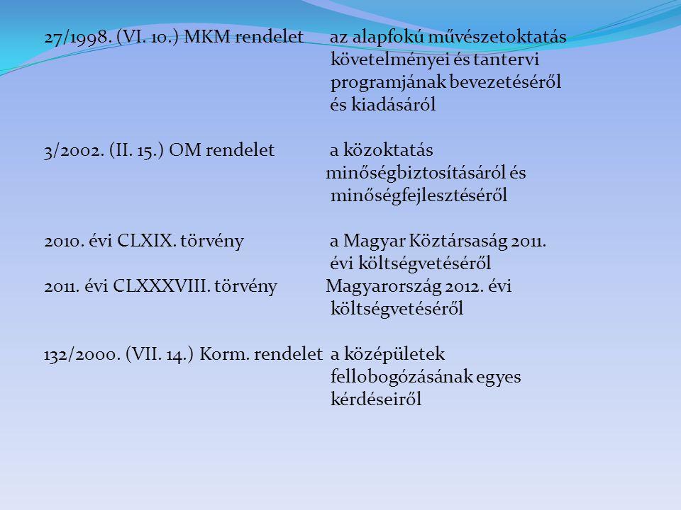 27/1998. (VI. 10.) MKM rendelet az alapfokú művészetoktatás követelményei és tantervi programjának bevezetéséről és kiadásáról 3/2002. (II. 15.) OM re