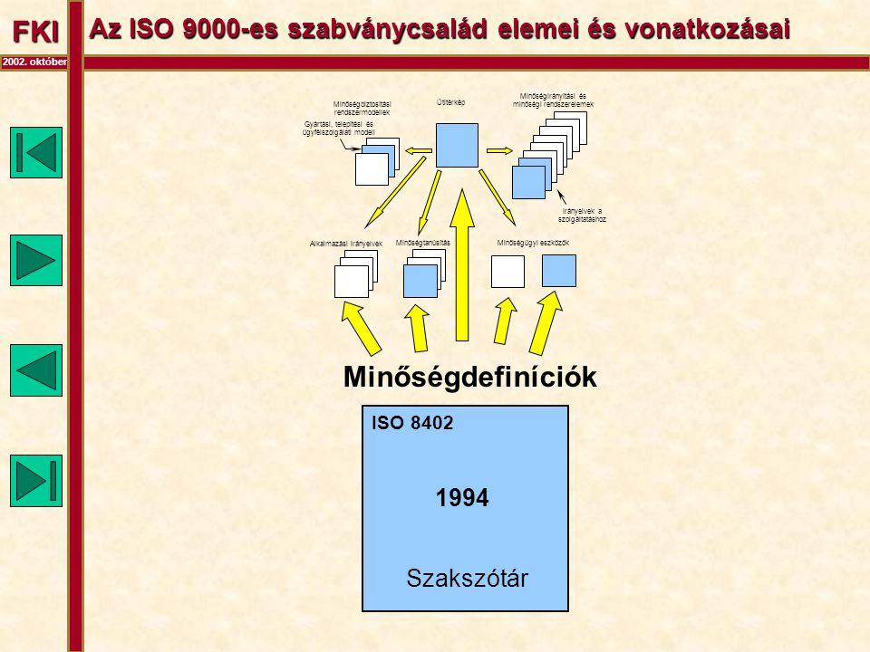 FKI 2002. október Az ISO 9000-es szabványcsalád elemei és vonatkozásai Útitérkép Minőségbiztosítási rendszermodellek Minőségirányítási és minőségi ren
