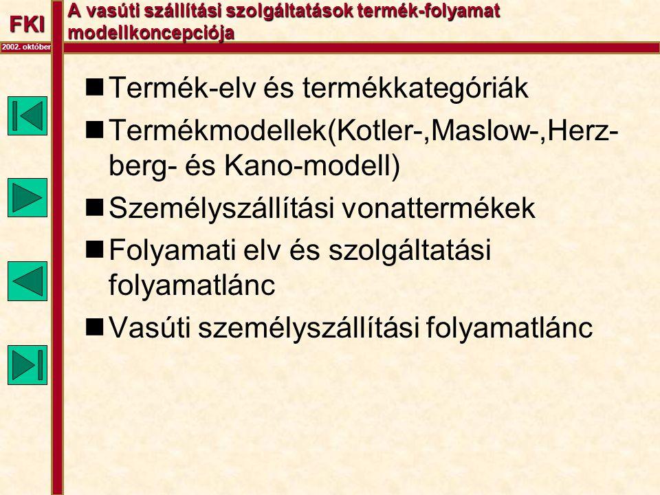 FKI 2002. október A vasúti szállítási szolgáltatások termék-folyamat modellkoncepciója  Termék-elv és termékkategóriák  Termékmodellek(Kotler-,Maslo