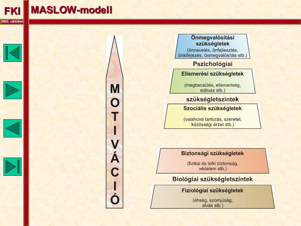 FKI 2002. október MASLOW-modell