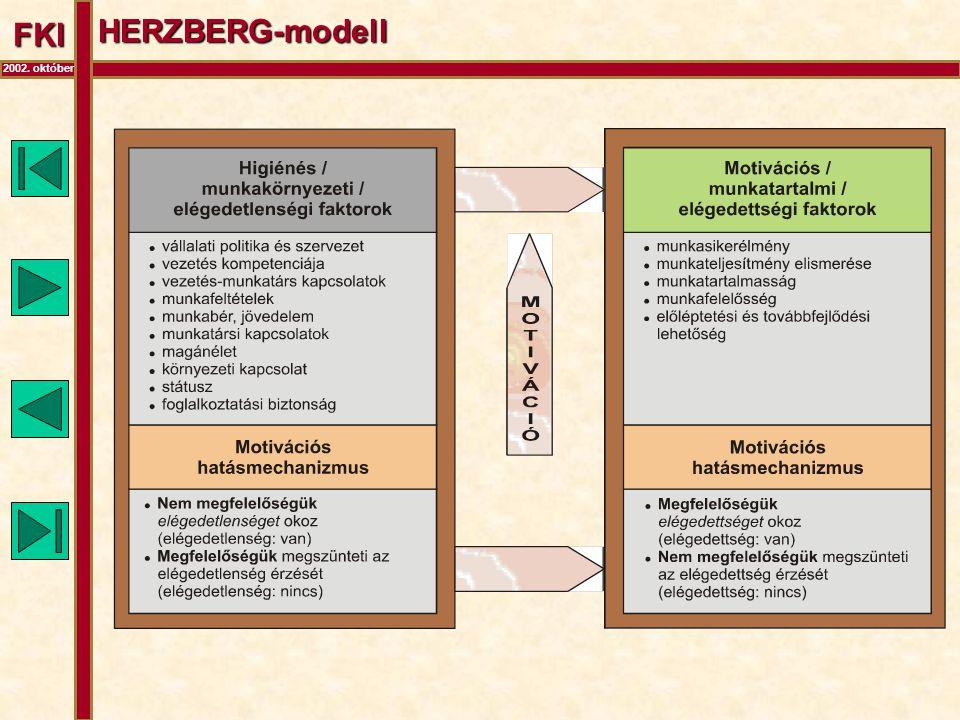FKI HERZBERG-modell