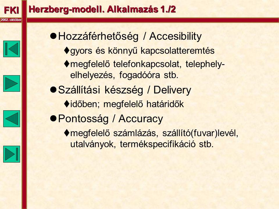 FKI 2002. október Herzberg-modell. Alkalmazás 1./2  Hozzáférhetőség / Accesibility  gyors és könnyű kapcsolatteremtés  megfelelő telefonkapcsolat,