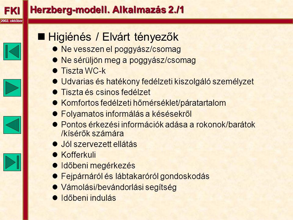 FKI 2002. október Herzberg-modell. Alkalmazás 2./1  Higiénés / Elvárt tényezők  Ne vesszen el poggyász/csomag  Ne sérüljön meg a poggyász/csomag 