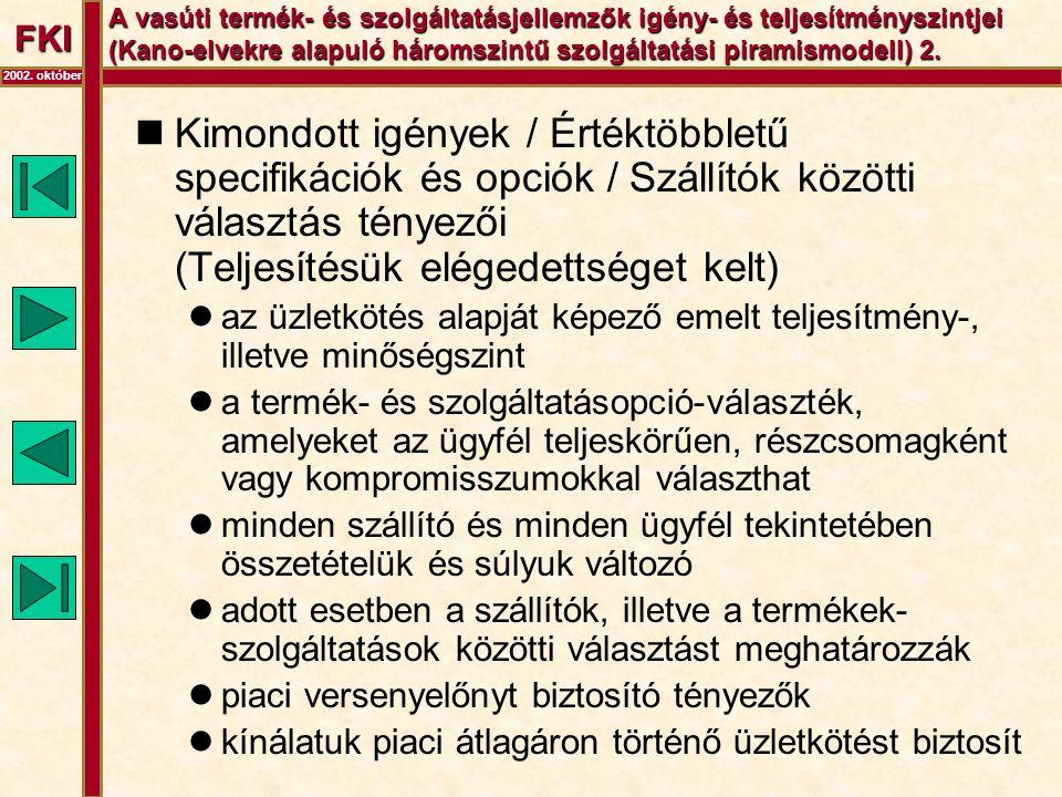 FKI 2002. október A vasúti termék- és szolgáltatásjellemzők igény- és teljesítményszintjei (Kano-elvekre alapuló háromszintű szolgáltatási piramismode