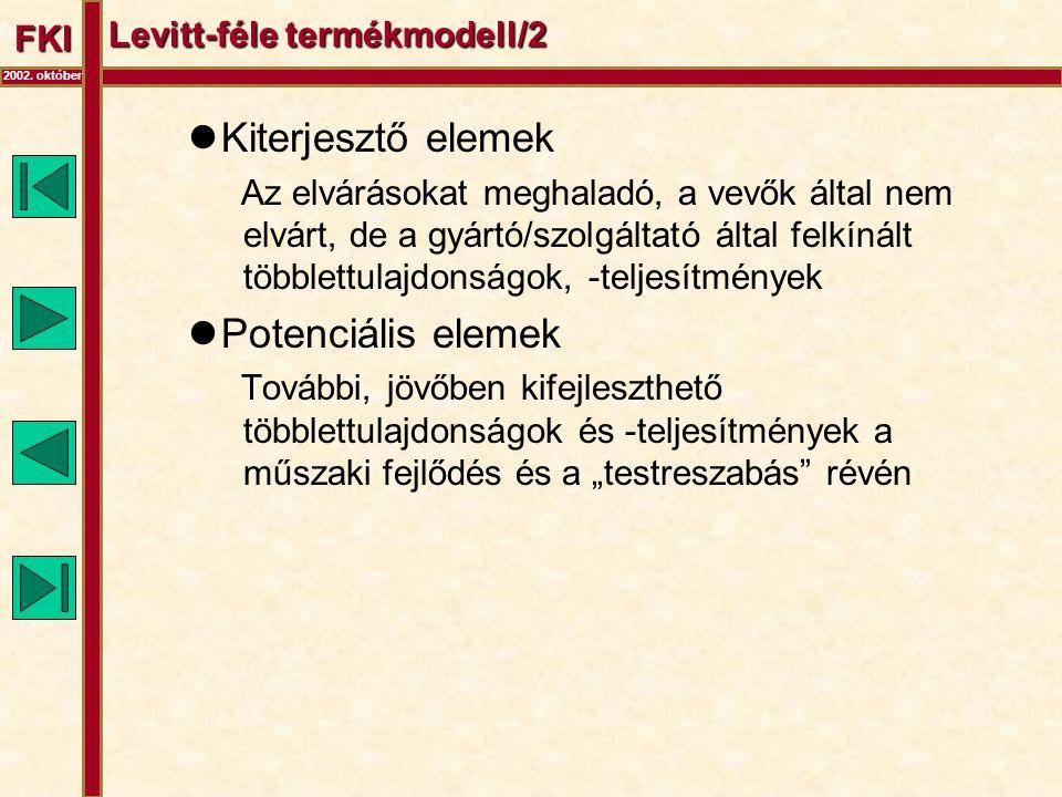 FKI 2002. október Levitt-féle termékmodell/2  Kiterjesztő elemek Az elvárásokat meghaladó, a vevők által nem elvárt, de a gyártó/szolgáltató által fe