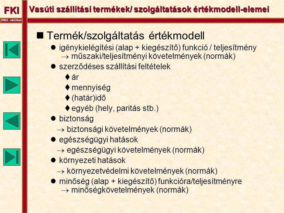 FKI 2002. október Vasúti szállítási termékek/ szolgáltatások értékmodell-elemei  Termék/szolgáltatás értékmodell  igénykielégítési (alap + kiegészít
