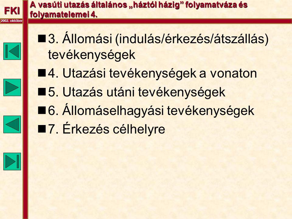 """FKI 2002. október A vasúti utazás általános """"háztól házig"""" folyamatváza és folyamatelemei 4.  3. Állomási (indulás/érkezés/átszállás) tevékenységek """