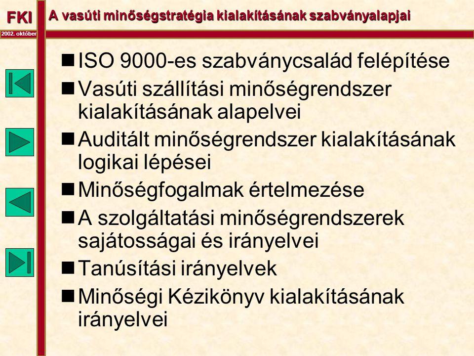 FKI 2002. október A vasúti minőségstratégia kialakításának szabványalapjai  ISO 9000-es szabványcsalád felépítése  Vasúti szállítási minőségrendszer