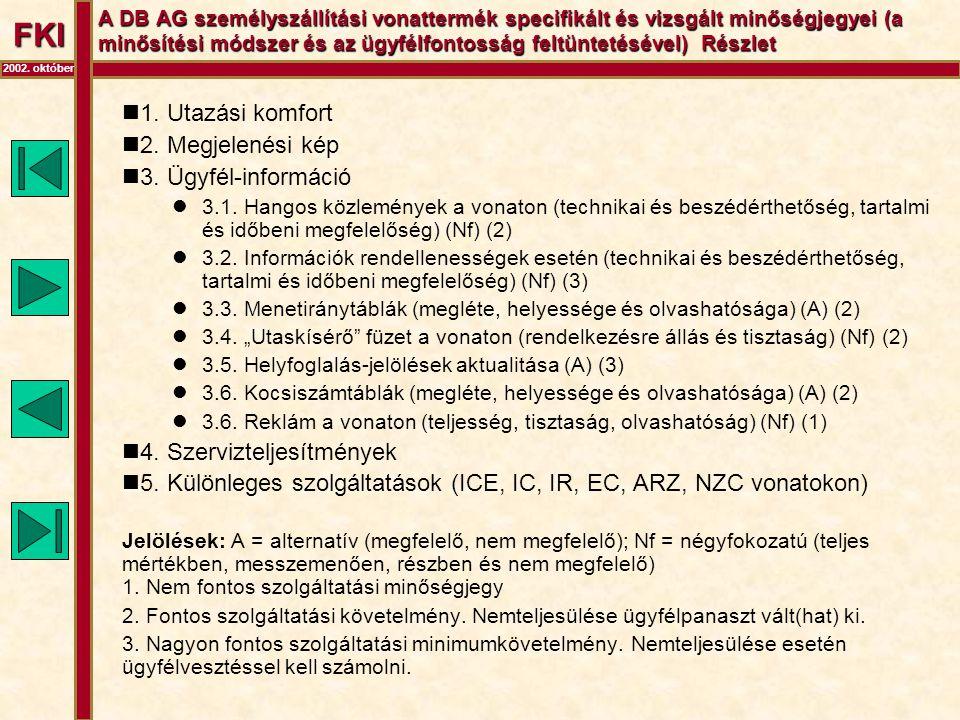 FKI 2002. október A DB AG személyszállítási vonattermék specifikált és vizsgált minőségjegyei (a minősítési módszer és az ügyfélfontosság feltüntetésé