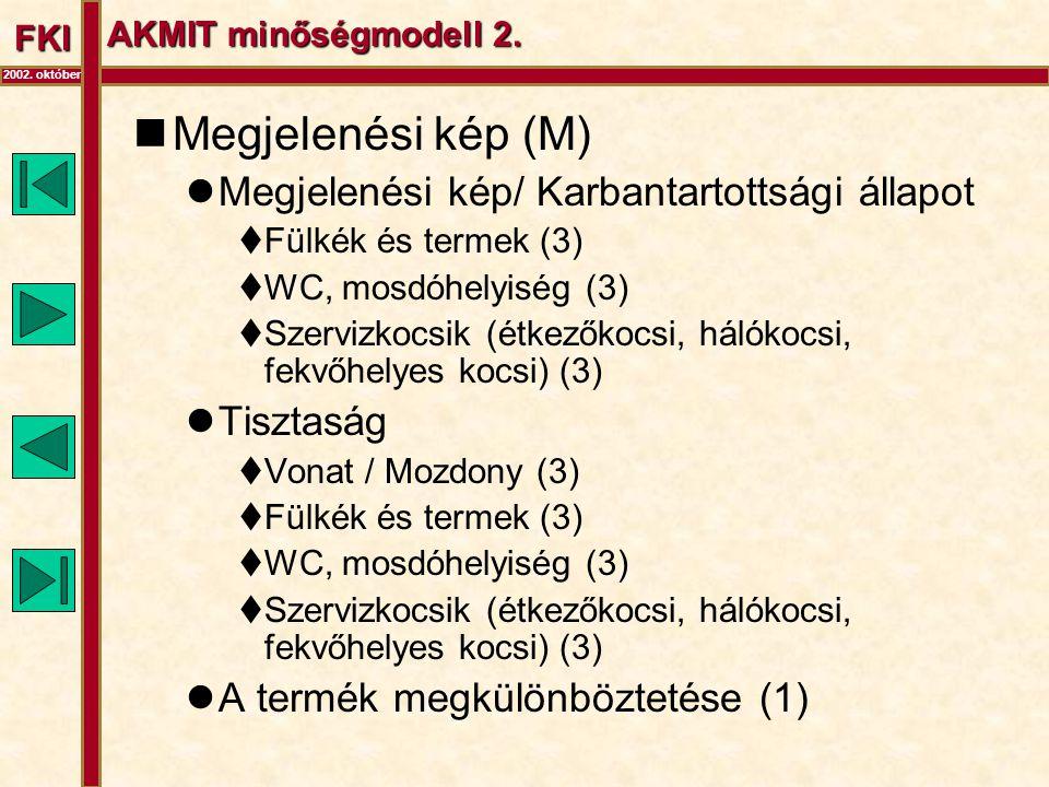 FKI 2002. október AKMIT minőségmodell 2.  Megjelenési kép (M)  Megjelenési kép/ Karbantartottsági állapot  Fülkék és termek (3)  WC, mosdóhelyiség