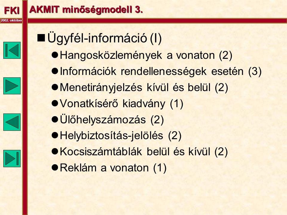 FKI 2002. október AKMIT minőségmodell 3.  Ügyfél-információ (I)  Hangosközlemények a vonaton (2)  Információk rendellenességek esetén (3)  Menetir