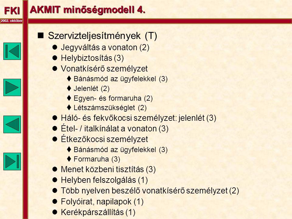 FKI 2002. október AKMIT minőségmodell 4.  Szervizteljesítmények (T)  Jegyváltás a vonaton (2)  Helybiztosítás (3)  Vonatkísérő személyzet  Bánásm