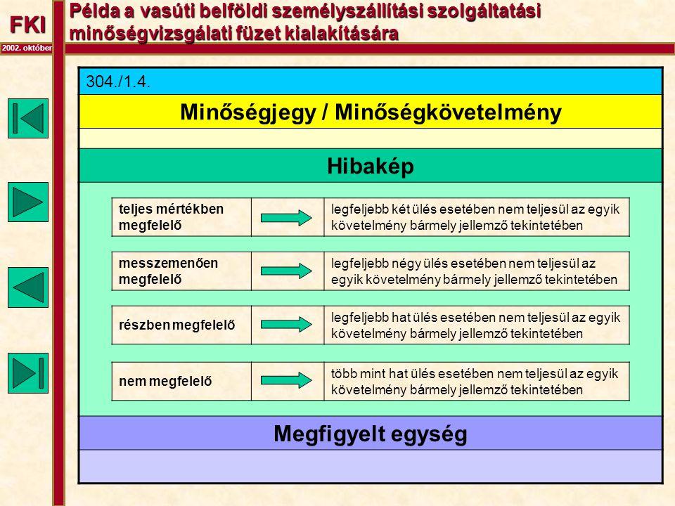 FKI 2002. október Példa a vasúti belföldi személyszállítási szolgáltatási minőségvizsgálati füzet kialakítására 304./1.4. Minőségjegy / Minőségkövetel