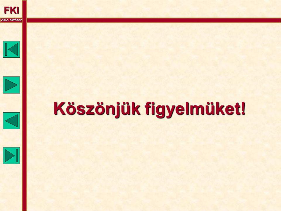 FKI Köszönjük figyelmüket!